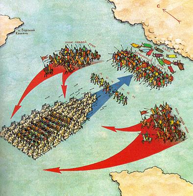 """План Боя На рассвете 5 апреля 1242 немецкий  """"клин """" устремился на русских и началась битва на льду."""